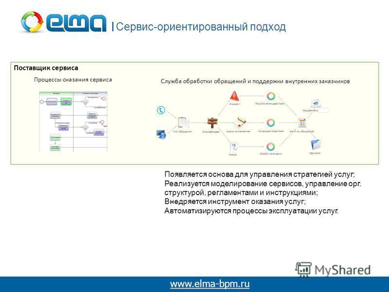 Сервис-ориентированный подход www.elma-bpm.ru Поставщик сервиса Процессы оказания сервиса Служба обработки обращений и поддержки внутренних заказчиков Появляется основа для управления стратегией услуг; Реализуется моделирование сервисов, управление о