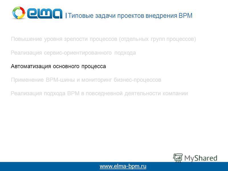 Типовые задачи проектов внедрения BPM www.elma-bpm.ru Повышение уровня зрелости процессов (отдельных групп процессов) Реализация сервис-ориентированного подхода Автоматизация основного процесса Реализация подхода BPM в повседневной деятельности компа