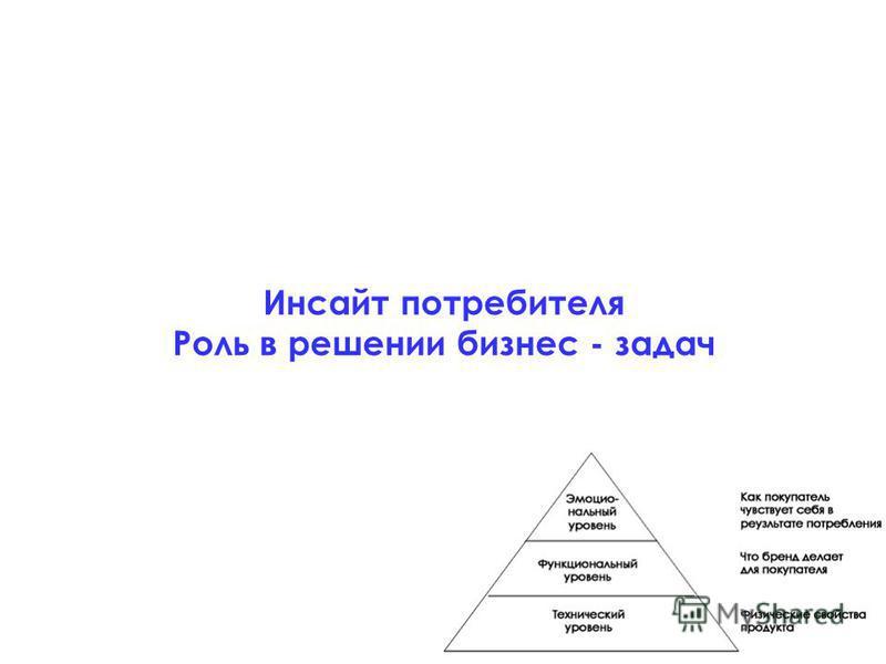 Инсайт потребителя Роль в решении бизнес - задач