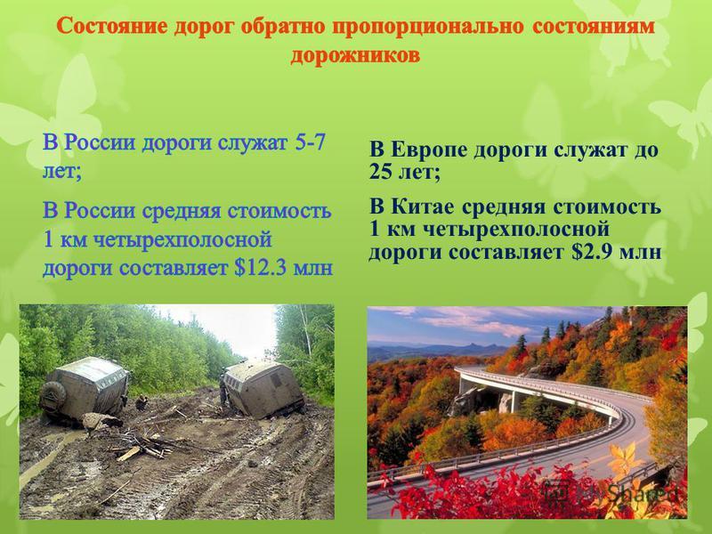 В Европе дороги служат до 25 лет; В Китае средняя стоимость 1 км четырехполосной дороги составляет $2.9 млн 4