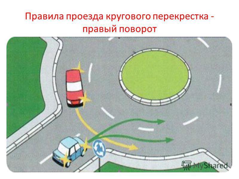 Правила проезда кругового перекрестка - правый поворот