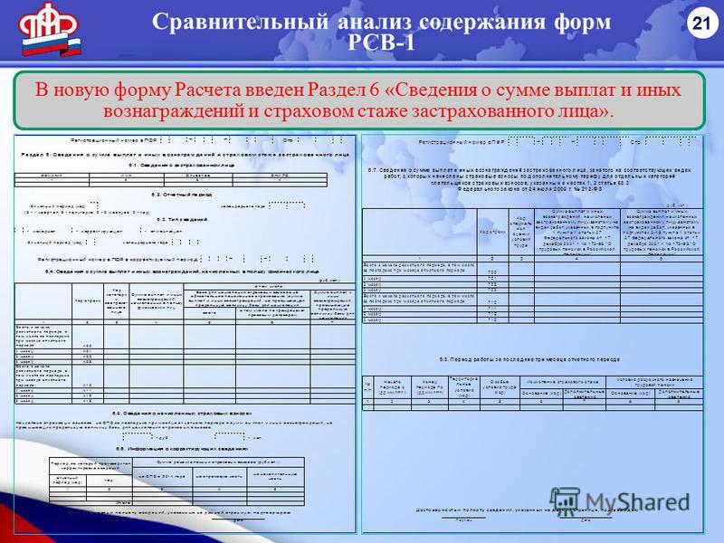 2121 Сравнительный анализ содержания форм РСВ-1 В новую форму Расчета введен Раздел 6 «Сведения о сумме выплат и иных вознаграждений и страховом стаже застрахованного лица».