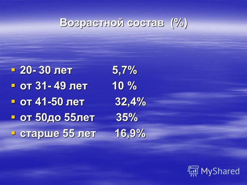 Возрастной состав (%) 20- 30 лет 5,7% 20- 30 лет 5,7% от 31- 49 лет 10 % от 31- 49 лет 10 % от 41-50 лет 32,4% от 41-50 лет 32,4% от 50 до 55 лет 35% от 50 до 55 лет 35% старше 55 лет 16,9% старше 55 лет 16,9%