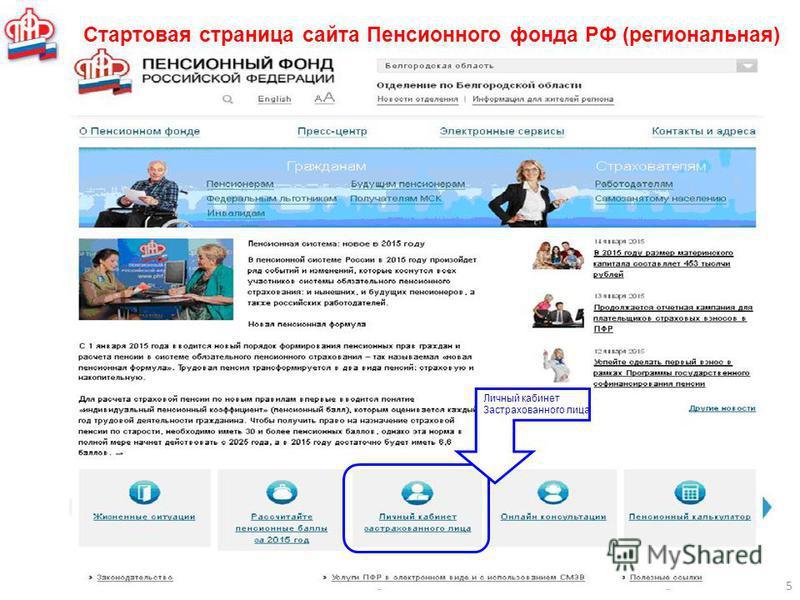 Стартовая страница сайта Пенсионного фонда РФ (региональная) 5 Личный кабинет Застрахованного лица