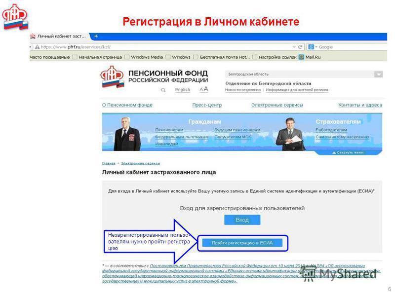 Регистрация в Личном кабинете 6 Незарегистрированным пользователям нужно пройти регистрацию
