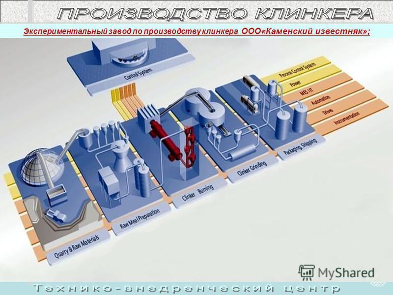 Экспериментальный завод по производству клинкера ООО«Каменский известняк»;