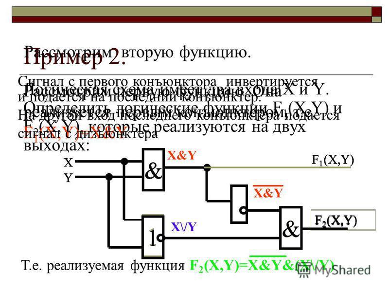 Пример 2. Логическая схема имеет два входа X и Y. Определить логические функции F 1 (X,Y) и F 2 (X,Y), которые реализуются на двух выходах: & & 1 Х Y F 1 (X,Y) F 2 (X,Y) Пример 2. Рассмотрим первую функцию. Она реализуется первым конъюнктором, т.е. F