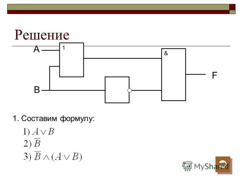 Решение 1 & A B F 1. Составим формулу: