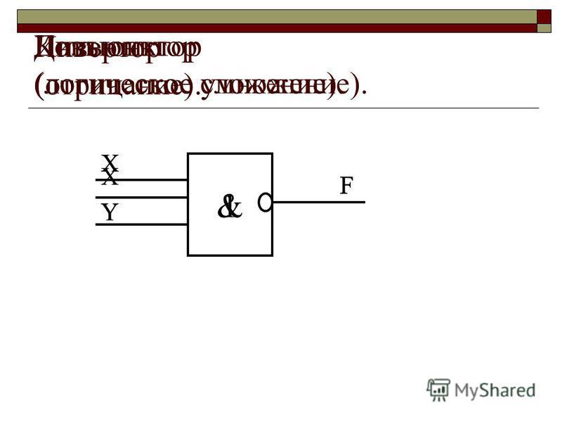 Конъюнктор (логическое умножение). & Х Y F Дизъюнктор (логическое сложение). 1 Х Y F Инвертор (отрицание). Х F