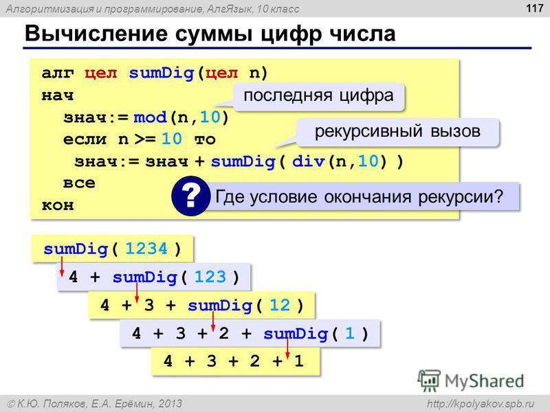 Алгоритмизация и программирование, Алг Язык, 10 класс К.Ю. Поляков, Е.А. Ерёмин, 2013 http://kpolyakov.spb.ru Вычисление суммы цифр числа 117 алг цел sumDig(цел n) нач знач:= mod(n,10) если n >= 10 то знач:= знач + sumDig( div(n,10) ) все кон алг цел