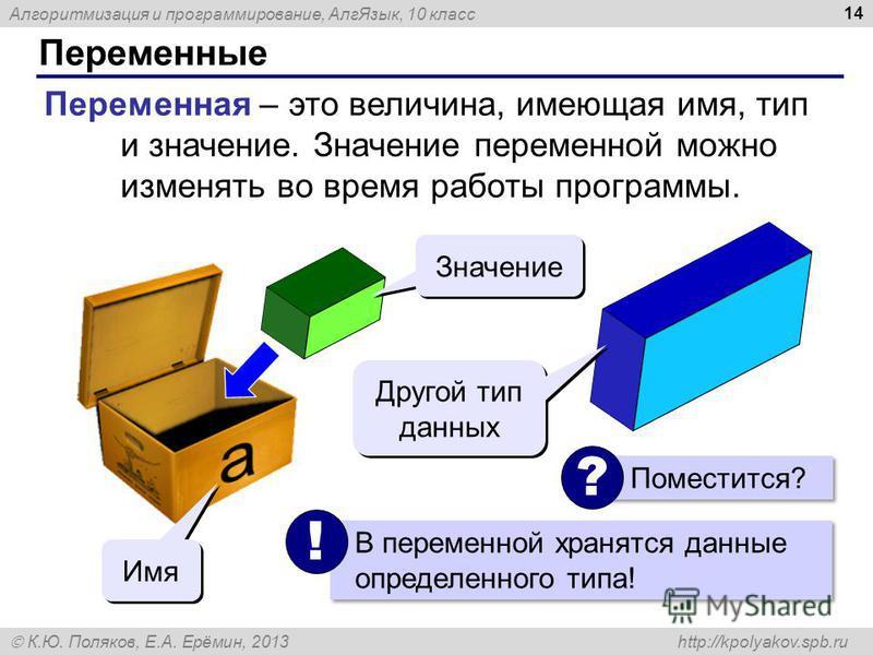 Алгоритмизация и программирование, Алг Язык, 10 класс К.Ю. Поляков, Е.А. Ерёмин, 2013 http://kpolyakov.spb.ru Переменные 14 Переменная – это величина, имеющая имя, тип и значение. Значение переменной можно изменять во время работы программы. Значение