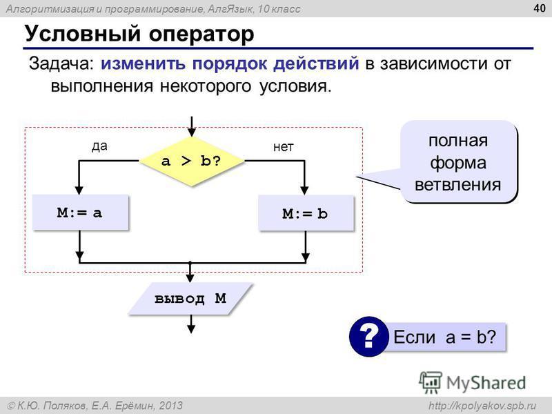 Алгоритмизация и программирование, Алг Язык, 10 класс К.Ю. Поляков, Е.А. Ерёмин, 2013 http://kpolyakov.spb.ru Условный оператор 40 Задача: изменить порядок действий в зависимости от выполнения некоторого условия. M:= a a > b? M:= b да нет вывод M пол