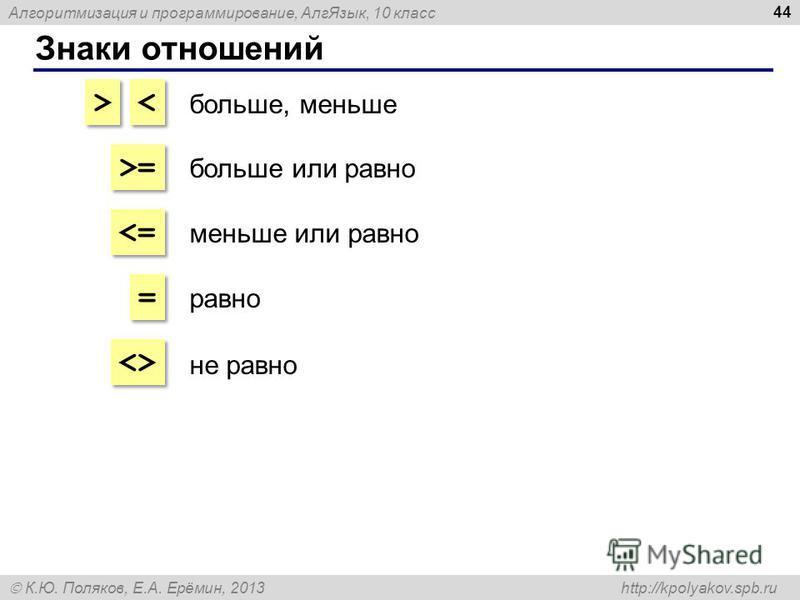 Алгоритмизация и программирование, Алг Язык, 10 класс К.Ю. Поляков, Е.А. Ерёмин, 2013 http://kpolyakov.spb.ru Знаки отношений 44 > > < < >=>= >=>=