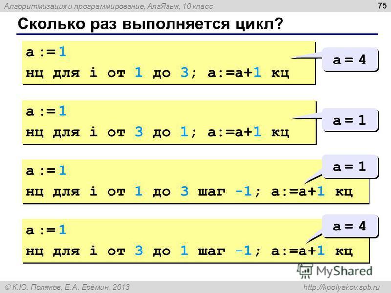 Алгоритмизация и программирование, Алг Язык, 10 класс К.Ю. Поляков, Е.А. Ерёмин, 2013 http://kpolyakov.spb.ru Сколько раз выполняется цикл? 75 a := 1 нц для i от 1 до 3; a:=a+1 кц a := 1 нц для i от 1 до 3; a:=a+1 кц a = 4a = 4 a = 4a = 4 a := 1 нц д