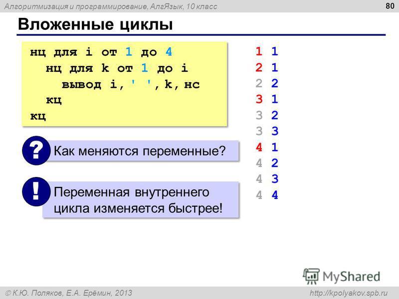 Алгоритмизация и программирование, Алг Язык, 10 класс К.Ю. Поляков, Е.А. Ерёмин, 2013 http://kpolyakov.spb.ru Вложенные циклы 80 нц для i от 1 до 4 нц для k от 1 до i вывод i, ' ', k, нс кц нц для i от 1 до 4 нц для k от 1 до i вывод i, ' ', k, нс кц