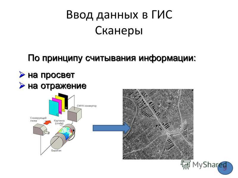 По принципу считывания информации: на просвет на просвет на отражение на отражение Ввод данных в ГИС Сканеры 9