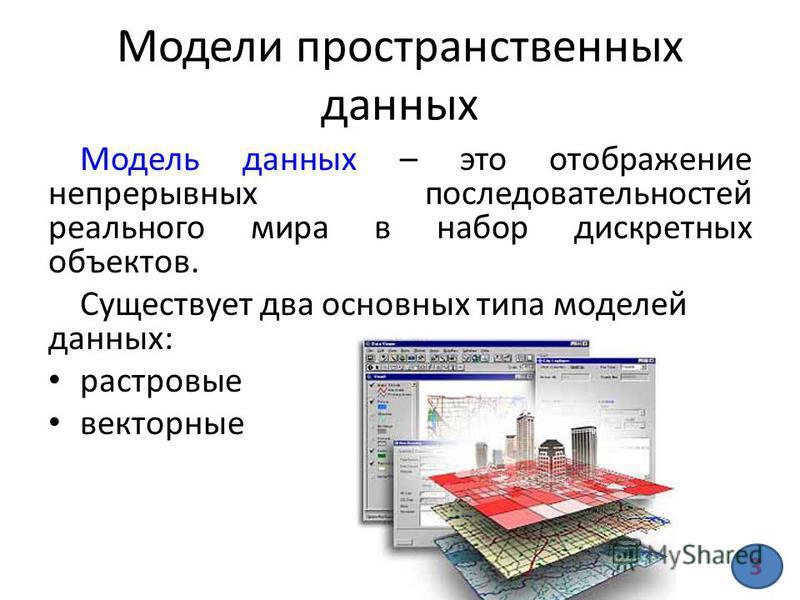 Модели пространственных данных Модель данных – это отображение непрерывных последовательностей реального мира в набор дискретных объектов. Существует два основных типа моделей данных: растровые векторные 3
