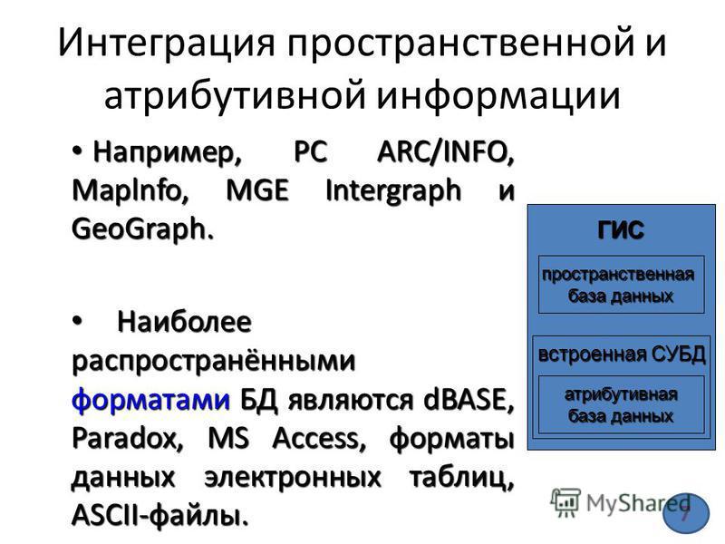 Интеграция пространственной и атрибутивной информации Например, PC ARC/INFO, Maplnfo, MGE Intergraph и GeoGraph. Например, PC ARC/INFO, Maplnfo, MGE Intergraph и GeoGraph. Наиболее распространёнными форматами БД являются dBASE, Paradox, MS Access, фо