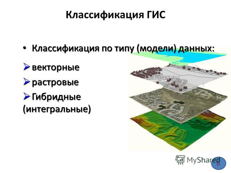 Классификация ГИС Классификация по типу (модели) данных: Классификация по типу (модели) данных: векторные векторные растровые растровые Гибридные (интегральные) Гибридные (интегральные) 6