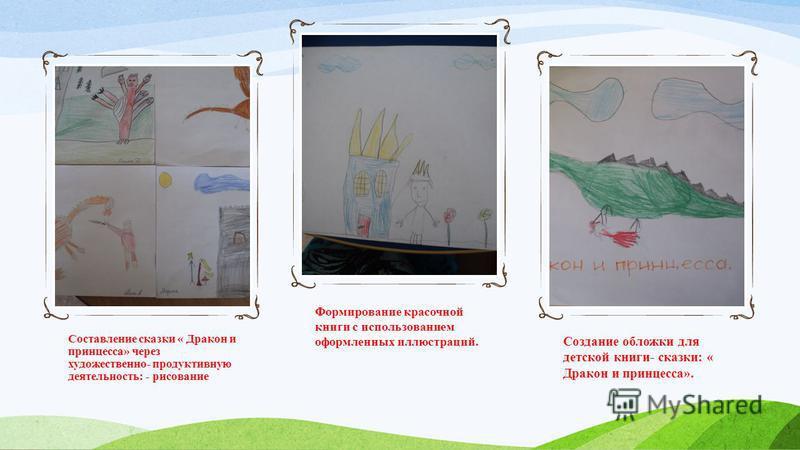 Составление сказки « Дракон и принцесса» через художественно- продуктивную деятельность: - рисование Формирование красочной книги с использованием оформленных иллюстраций. Создание обложки для детской книги- сказки: « Дракон и принцесса».