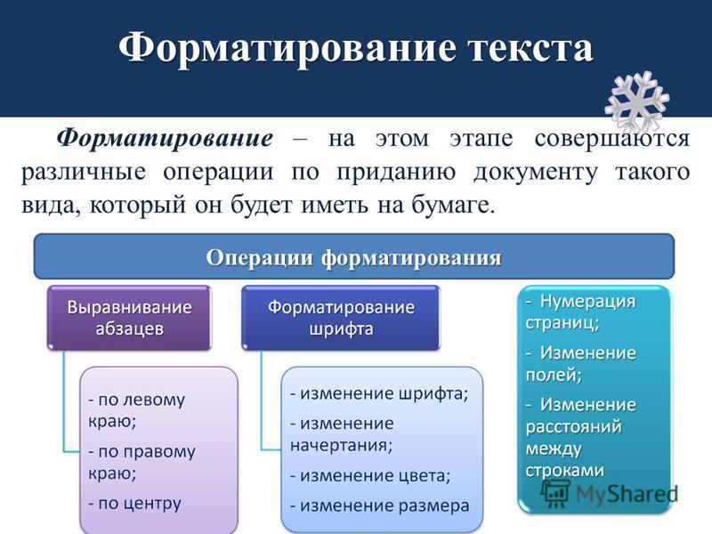 Форматирование – на этом этапе совершаются различные операции по приданию документу такого вида, который он будет иметь на бумаге. Форматирование текста Операции форматирования