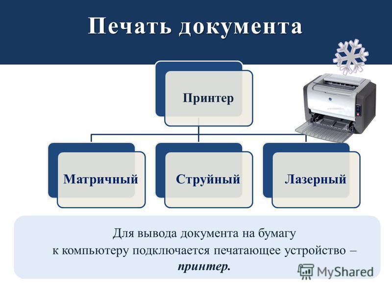 Для вывода документа на бумагу к компьютеру подключается печатающее устройство – принтер. Печать документа Принтер Матричный СтруйныйЛазерный