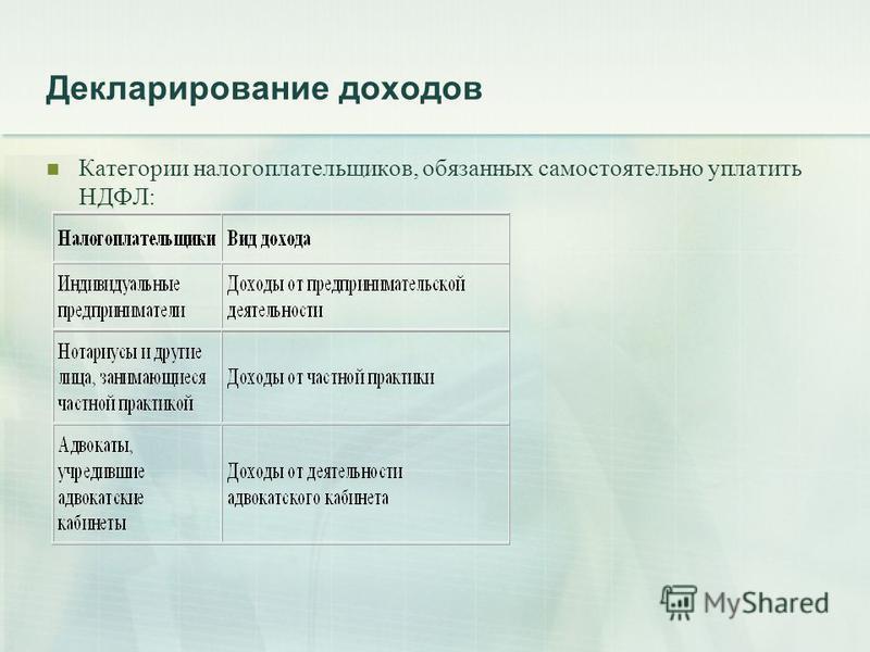 Декларирование доходов Категории налогоплательщиков, обязанных самостоятельно уплатить НДФЛ: