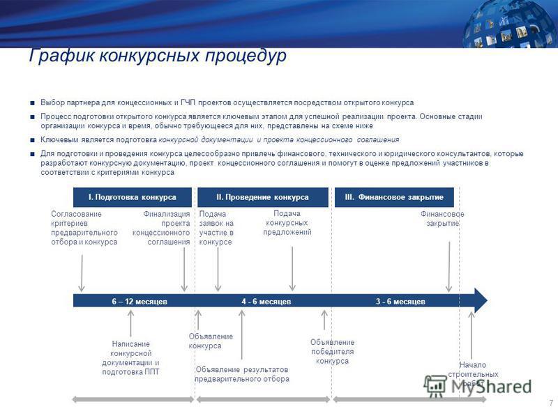 7 График конкурсных процедур Выбор партнера для концессионных и ГЧП проектов осуществляется посредством открытого конкурса Процесс подготовки открытого конкурса является ключевым этапом для успешной реализации проекта. Основные стадии организации кон