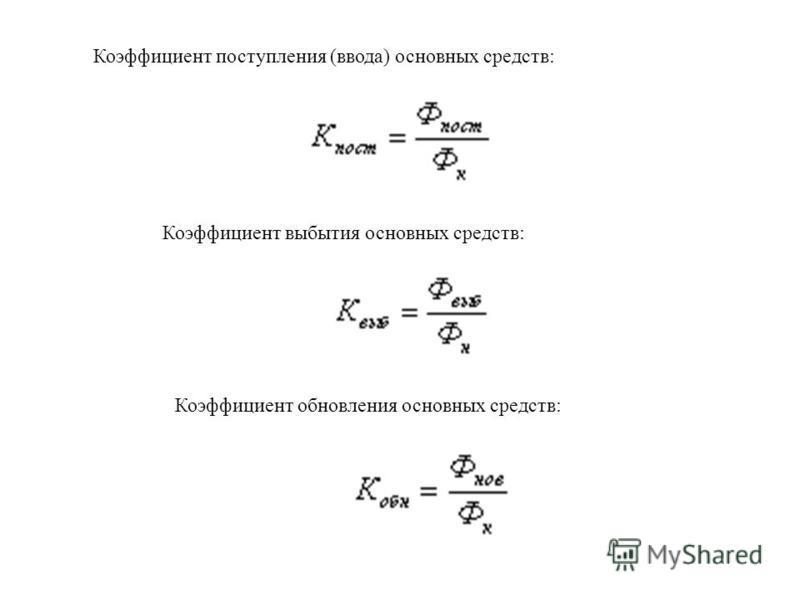 Коэффициент поступления (ввода) основных средств: Коэффициент выбытия основных средств: Коэффициент обновления основных средств: