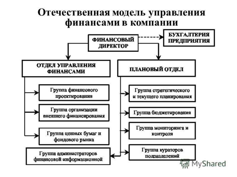 Отечественная модель управления финансами в компании