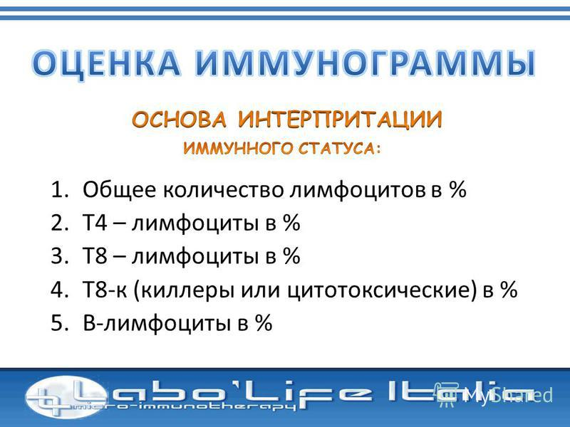 1. Общее количество лимфоцитов в % 2.Т4 – лимфоциты в % 3.Т8 – лимфоциты в % 4.Т8-к (киллеры или цитотоксические) в % 5.В-лимфоциты в %