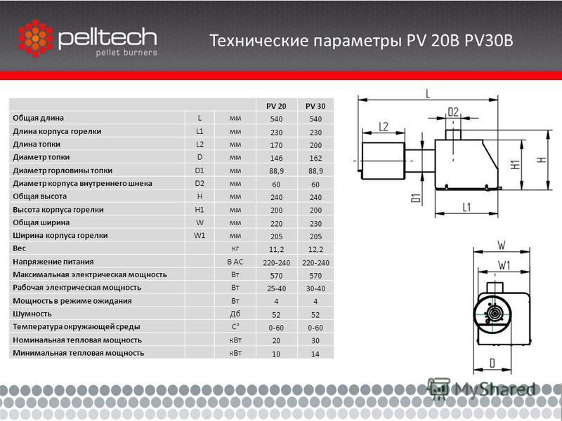Технические параметры PV 20B PV30B PV 20PV 30 Общая длинаLмм 540 Длина корпуса горелкиL1 мм 230 Длина топкиL2 мм 170200 Диаметр топкиDмм 146162 Диаметр горловины топкиD1 мм 88,9 Диаметр корпуса внутреннего шнекаD2 мм 60 Общая высотаHмм 240 Высота кор