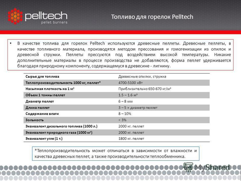 Топливо для горелок Pelltech В качестве топлива для горелок Pelltech используются древесные пеллеты. Древесные пеллеты, в качестве топливного материала, производятся методом прессования и гомогенизации из опилок и древесной стружки. Пеллеты прессуютс