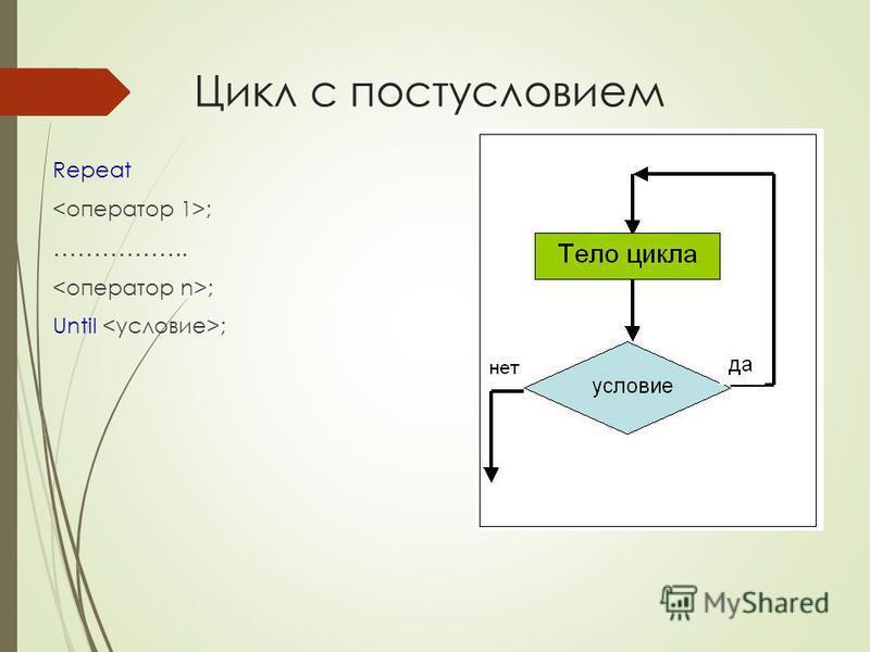 Цикл с постусловием Repeat ; …………….. ; Until ;