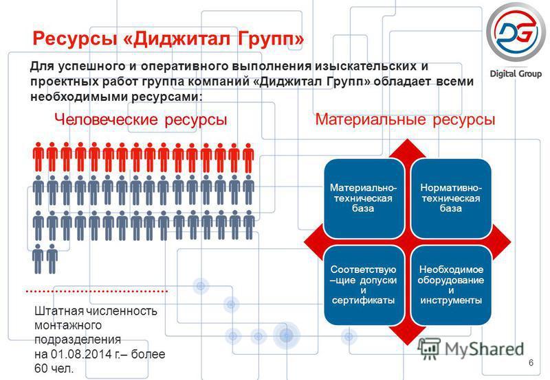 Ресурсы «Диджитал Групп» 6 Для успешного и оперативного выполнения изыскательских и проектных работ группа компаний «Диджитал Групп» обладает всеми необходимыми ресурсами: Материально- техническая база Нормативно- техническая база Соответствую –щие д
