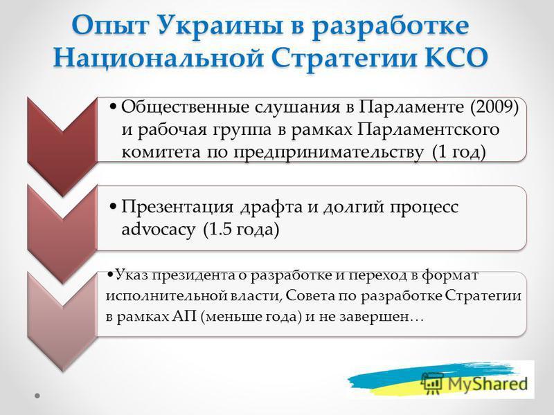 Опыт Украины в разработке Национальной Стратегии КСО Общественные слушания в Парламенте (2009) и рабочая группа в рамках Парламентского комитета по предпринимательству (1 год) Презентация драфта и долгий процесс advocacy (1.5 года) Указ президента о