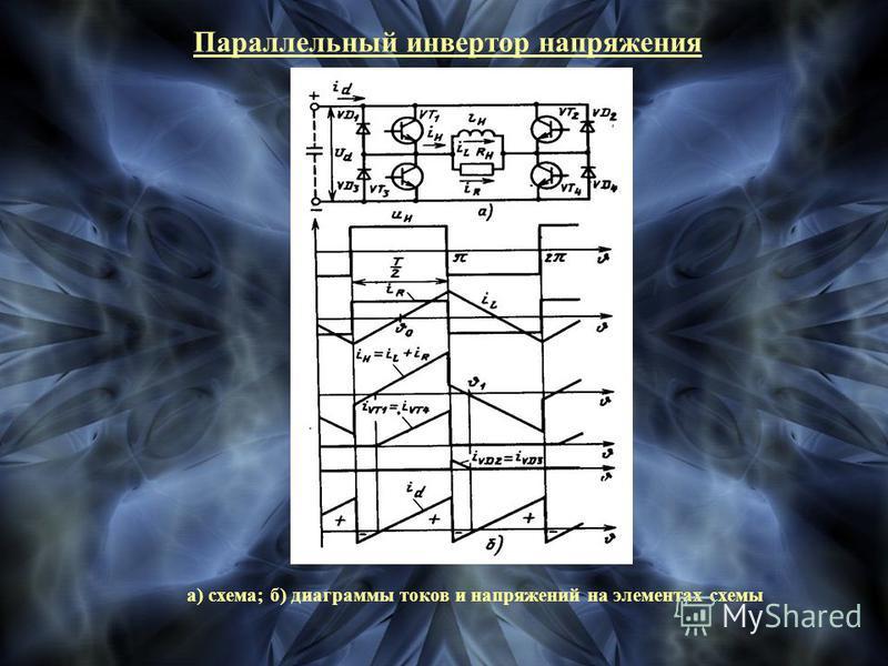 Параллельный инвертор напряжения а) схема; б) диаграммы токов и напряжений на элементах схемы