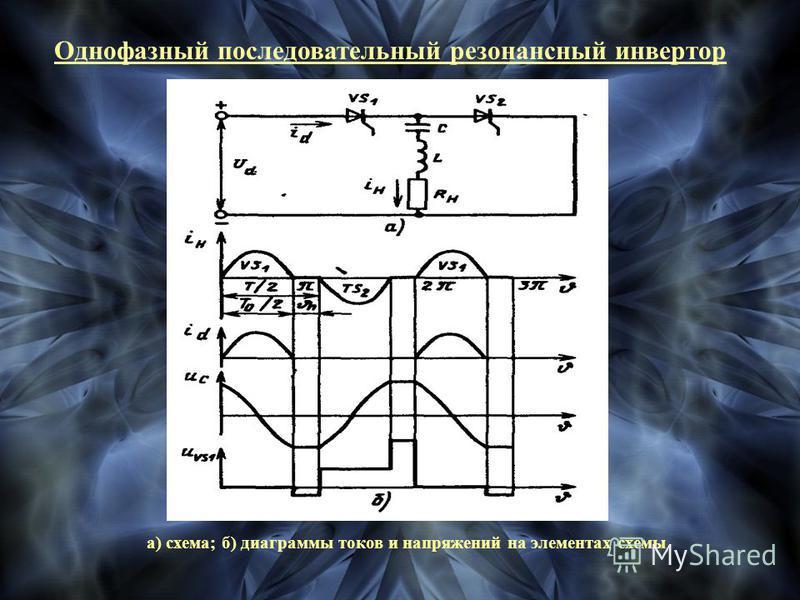 Однофазный последовательный резонансный инвертор а) схема; б) диаграммы токов и напряжений на элементах схемы