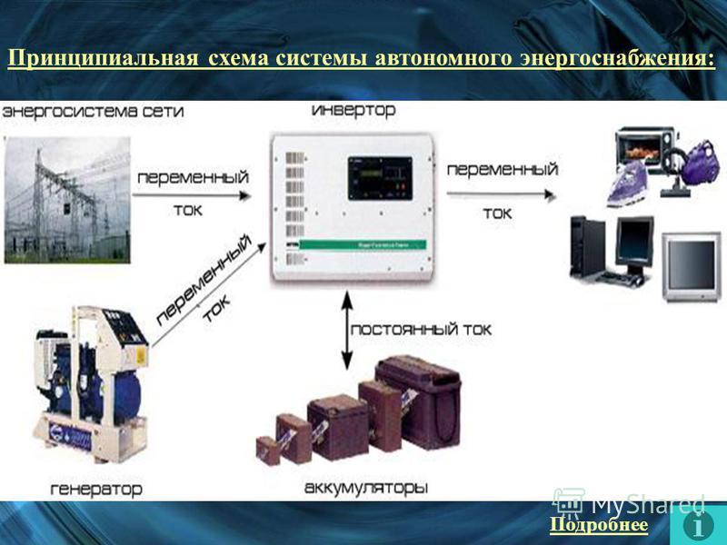 Принципиальная схема системы автономного энергоснабжения: Подробнее