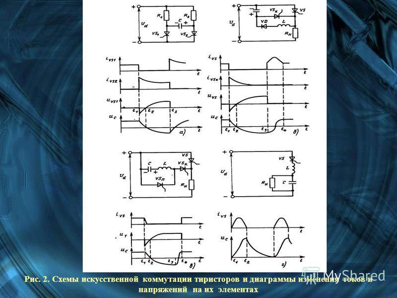 Рис. 2. Схемы искусственной коммутации тиристоров и диаграммы изменения токов и напряжений на их элементах