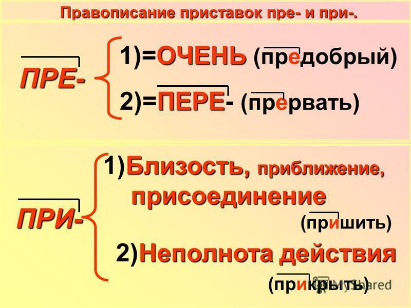 Правописание приставок пре- и при-. Правописание приставок пре- и при-.ПРЕ- ОЧЕНЬ 1)=ОЧЕНЬ (предобрый) ПЕРЕ 2)=ПЕРЕ- (прервать) ПРИ- Близость, приближение, 1)Близость, приближение, присоединение присоединение Неполнота действия 2)Неполнота действия (