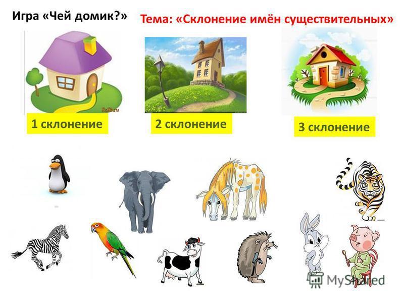 Тема: «Склонение имён существительных» 1 склонение 2 склонение 3 склонение Игра «Чей домик?»