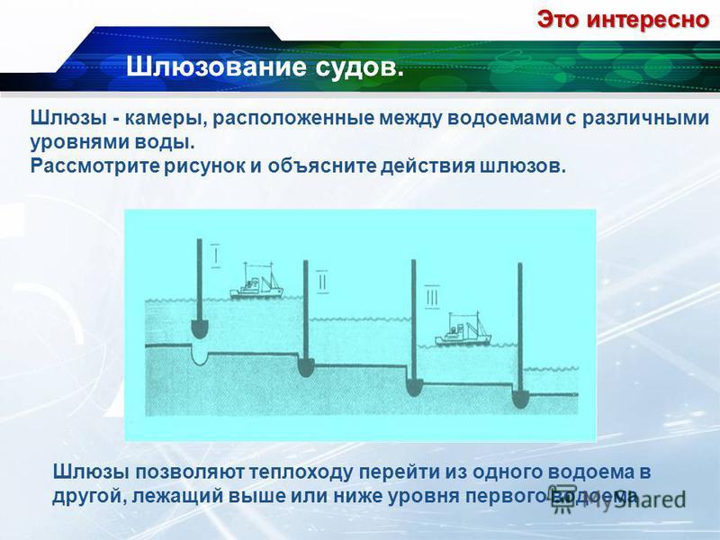 Шлюзование судов. Шлюзы - камеры, расположенные между водоемами с различными уровнями воды. Рассмотрите рисунок и объясните действия шлюзов. Это интересно Шлюзование судов. Шлюзы позволяют теплоходу перейти из одного водоема в другой, лежащий выше ил