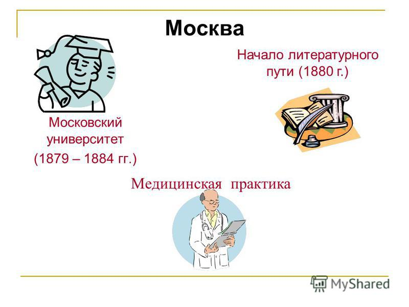 Москва Московский университет (1879 – 1884 гг.) Начало литературного пути (1880 г.) Медицинская практика