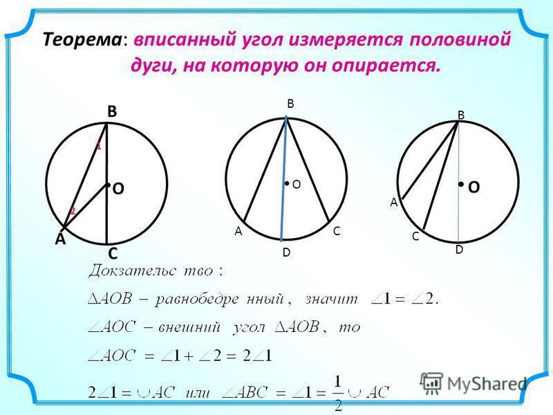 Теорема: вписанный угол измеряется половиной дуги, на которую он опирается. А В С О А В С О D А В С О D 1 2