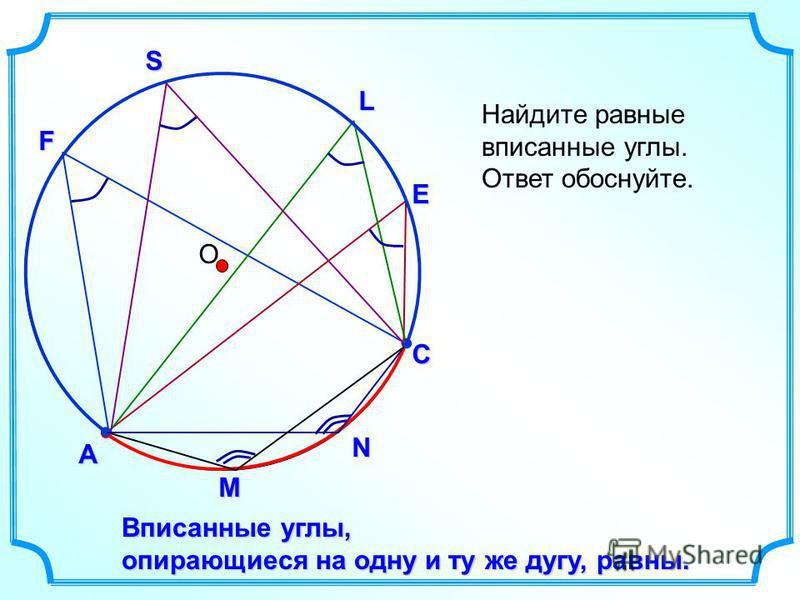 О А СFM N EL S Найдите равные вписанные углы. Ответ обоснуйте. Вписанные углы, опирающиеся на одну и ту же дугу, равны.