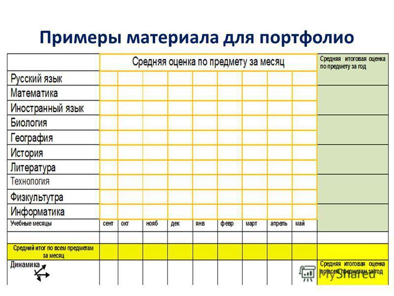 Примеры материала для портфолио