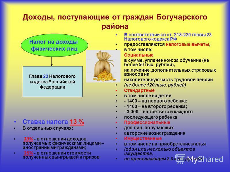 Доходы, поступающие от граждан Богучарского района Ставка налога 13 % В отдельных случаях: 30% - в отношении доходов, получаемых физическими лицами – иностранными гражданами; 35% - в отношении стоимости полученных выигрышей и призов В соответствии со