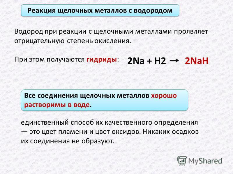 Водород при реакции с щелочными металлами проявляет отрицательную степень окисления. При этом получаются гидриды: Реакция щелочных металлов с водородом 2Na + H2 2NaH Все соединения щелочных металлов хорошо растворимы в воде. единственный способ их ка