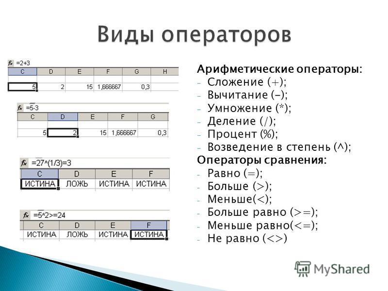 Арифметические операторы: - Сложение (+); - Вычитание (-); - Умножение (*); - Деление (/); - Процент (%); - Возведение в степень (^); Операторы сравнения: Равно (=); Больше (>); Меньше(=); Меньше равно(